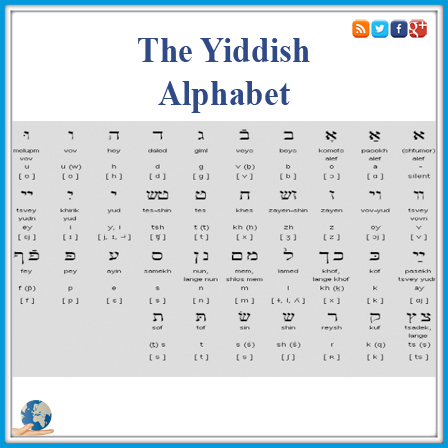 Yiddish Proverbs